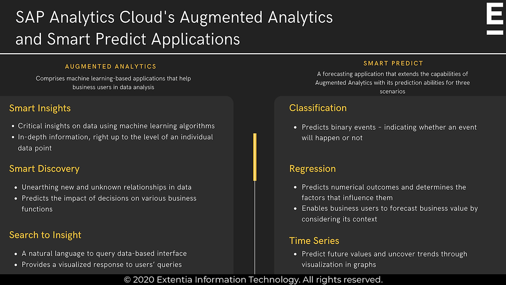 Machine Learning in SAP Analytics Cloud
