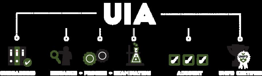UIA.png