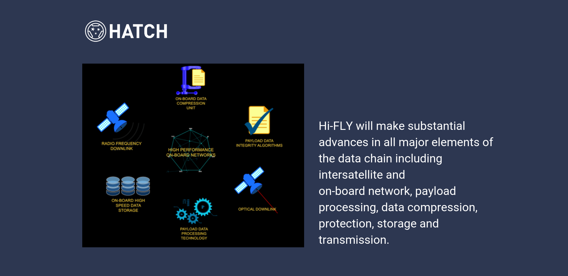 Hi-Fly project H2020