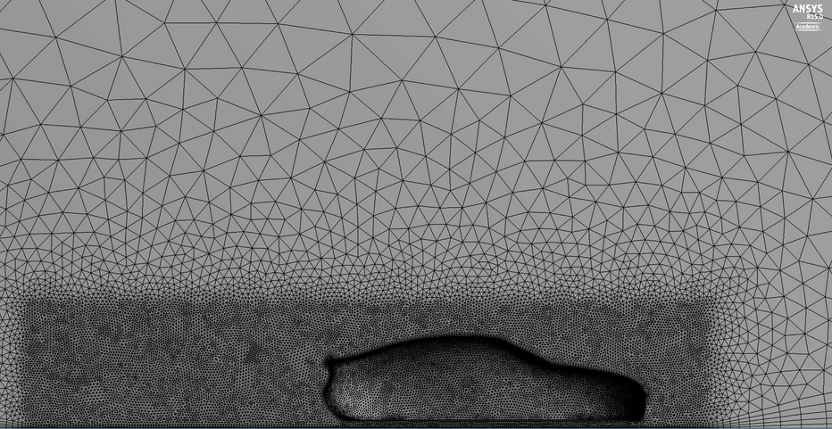 Meshing Overview