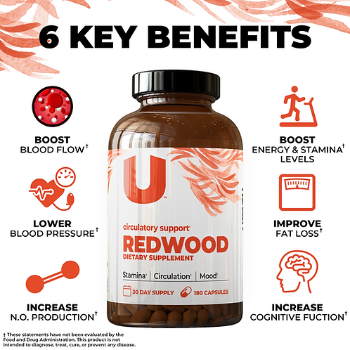 Redwood by UMZU 180 Cap