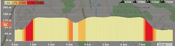 Dénivelé 8,5 kms.jpg