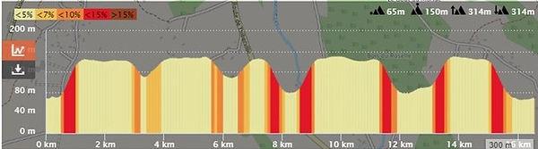 Dénivelé 16 kms.jpg