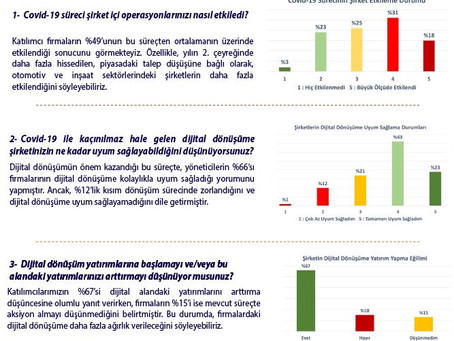 COVID-19 ve Sonrası Yönetici Beklenti Anket Sonuçları Açıklandı