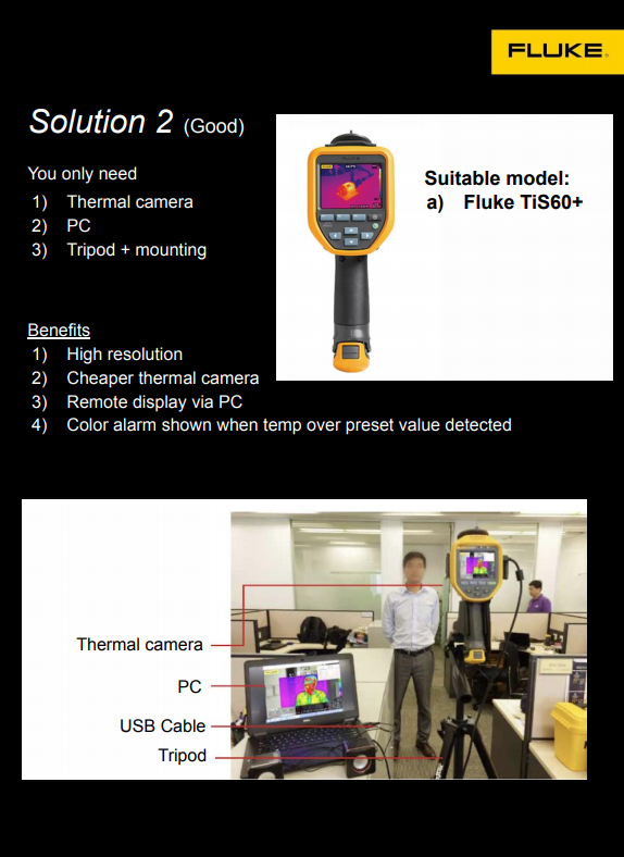 fluke solution COVID-19 wuhan