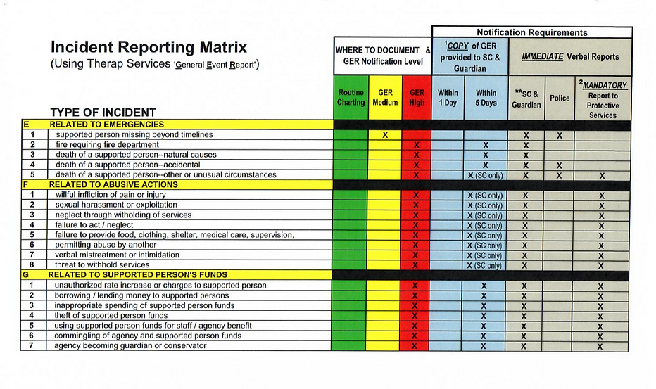 Incident Reporting Matrix2.PNG