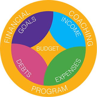 BUDGET CIRCLE spaced.png