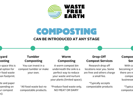 Different ways to compost: a brief overview