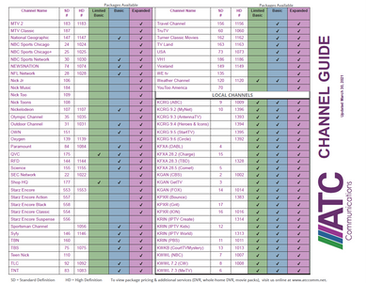 Channel Guide pg. 2.png