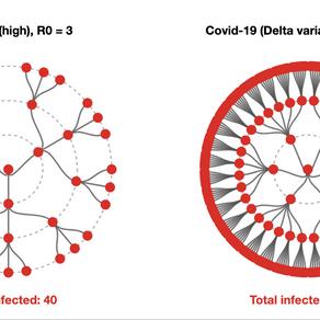 Covid-19: So sánh tỉ lệ lây nhiễm của SARS-CoV-2 và các virus khác bằng trực quan