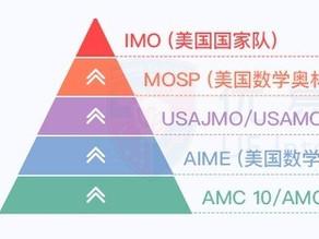AIME美国数学邀请赛