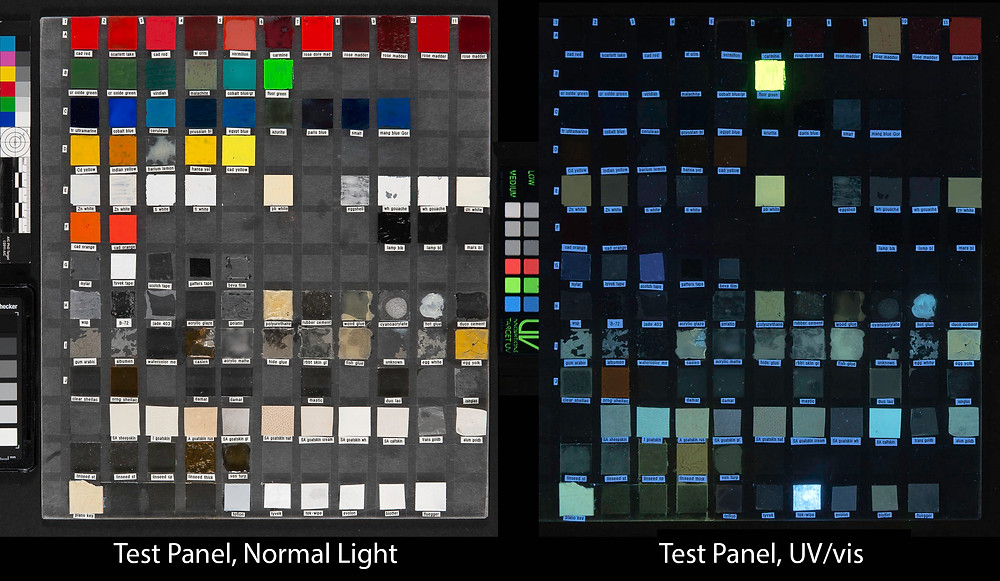 Pigment, adhesive and support test panel as seen in visible light (normal light) and UV/vis (UVF, UV-vis, UV visible fluorescence)