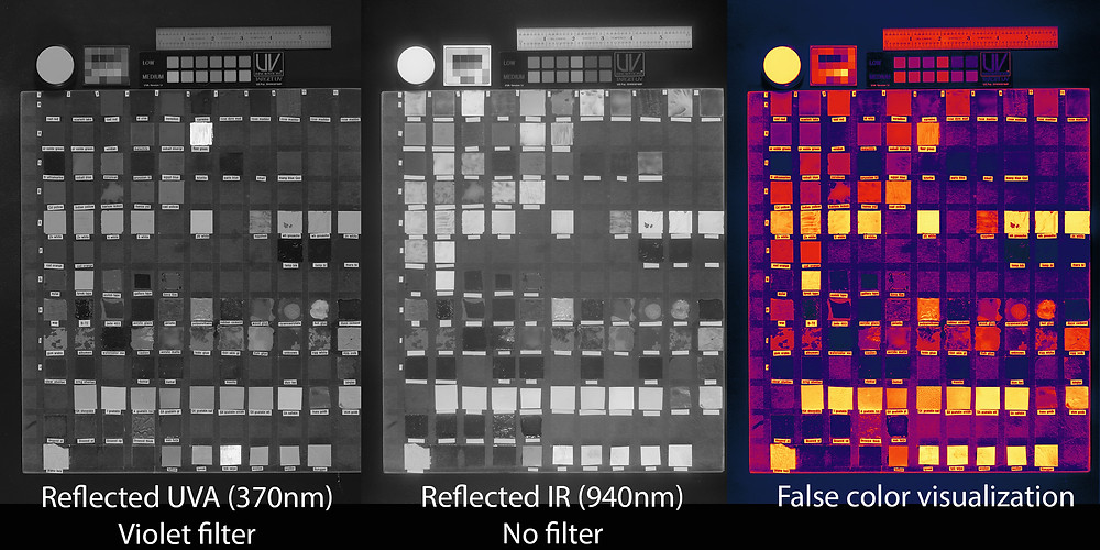 Pigment panel captured in reflected UV, reflected IR, and a composite visualization of MSI with false color.