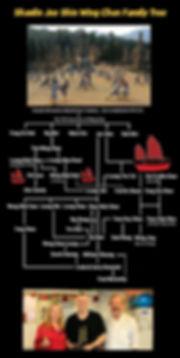 Wing Chun History