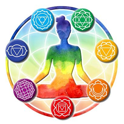 24Balance Your Chakras