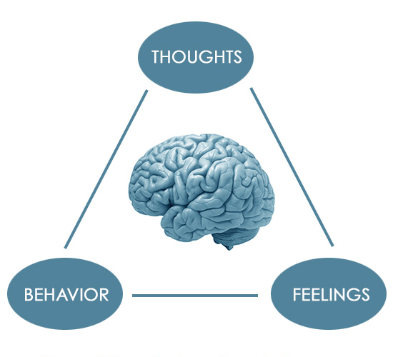 14Influence your Thoughts, Emotions and