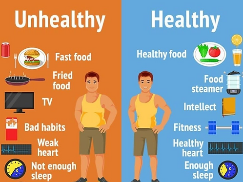 Workout and nutrition routine long term, to maintain a healthy lifestyle