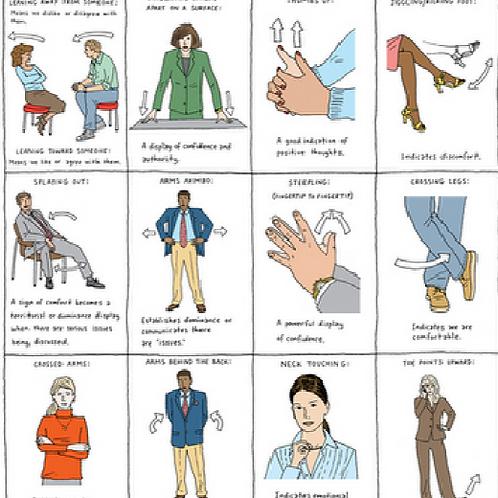 Gestures and postures