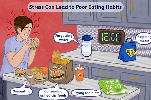 Deal with emotional eating/how to lose weight after over-eating
