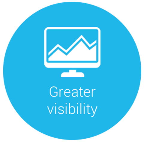 Greater visibility