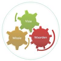 missie-en-visie-medium.png