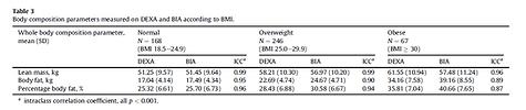 """table-3-""""Accuracy-of-direct-segmental-mu"""