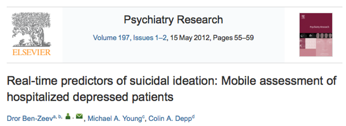 Real-time predictors of suicidal ideation: Mobile assessment of hospitalized depressed patients.