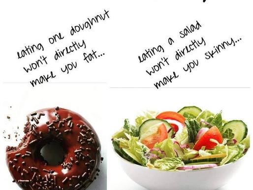 Measuring Food & Body