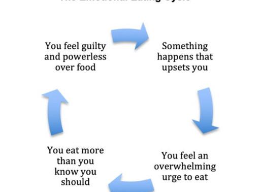 Comfort eating - The vicious circle