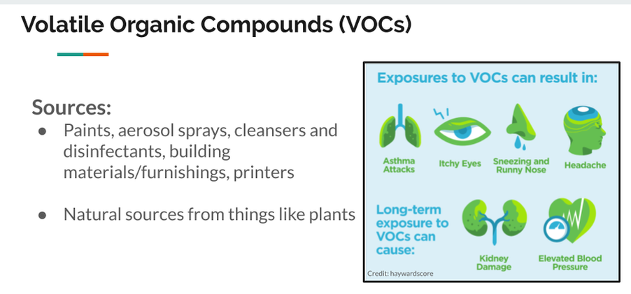 Campus Air Quality Presentation(10).png