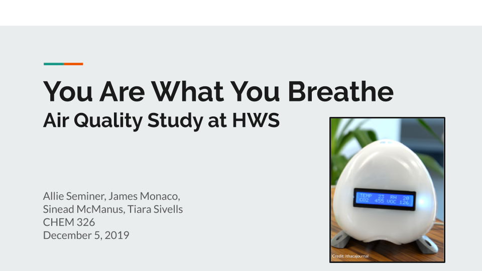 Campus Air Quality Presentation.png