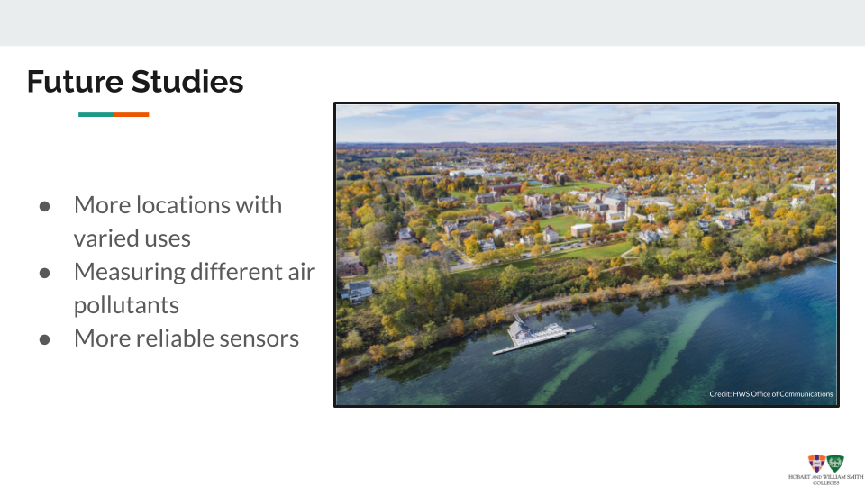 Campus Air Quality Presentation(30).png