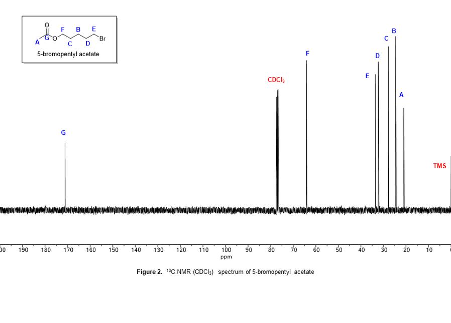 13C-NMR