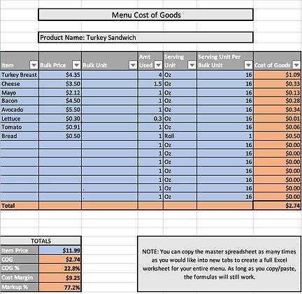 Menu Cost of Goods