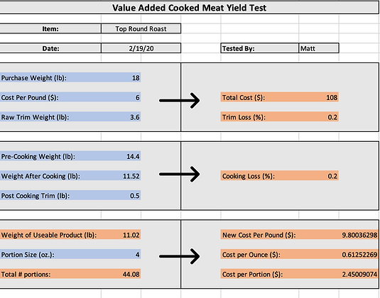 Value Added Cooked Meat Yield Test