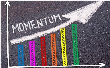 sales training programs, momentum selling
