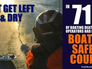 Online Boating Safety Courses