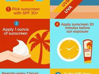 Always Wear Sunscreen.