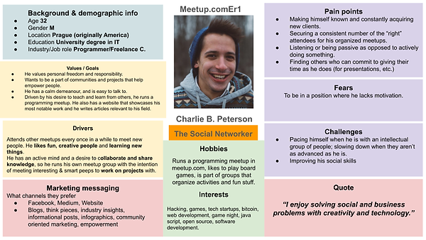Personas (1).png