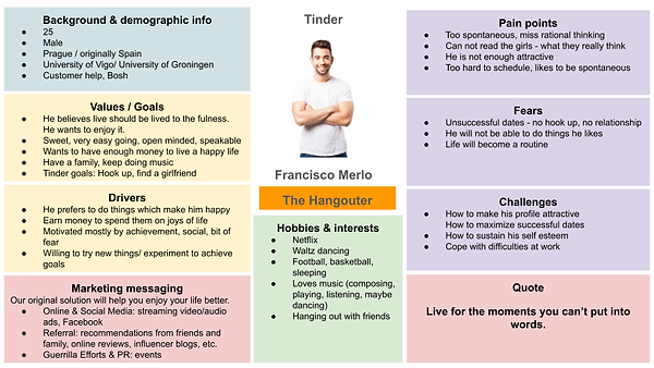 Personas (2).png