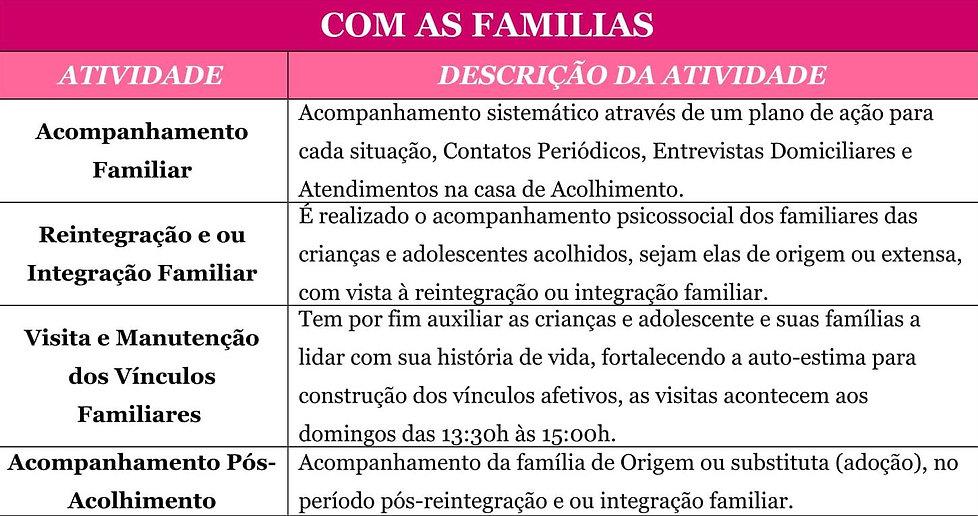 atividade com as familias.jpg