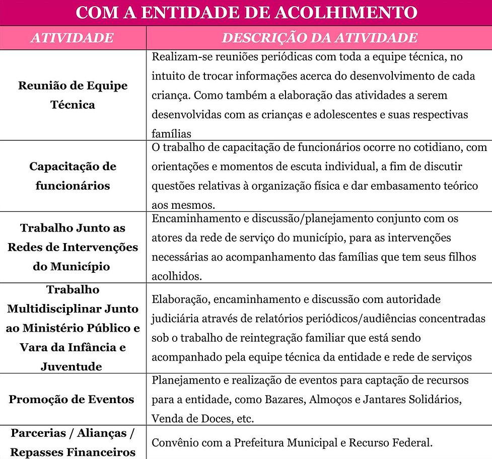 COM A ENTIDADE DE ACOLHIMENTO-1.jpg