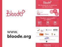 BLOODE COMMUNITY FOR BLOOD