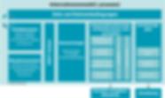 Unternehmensmodell (-prozesse).png