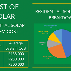 What does a Home Solar Power System Cost?