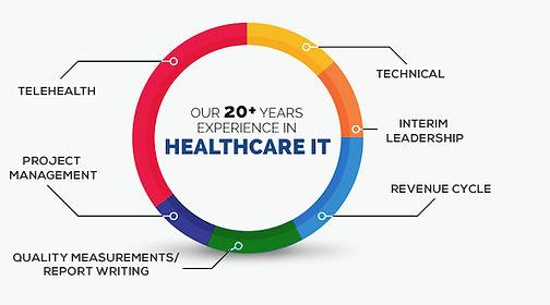 Healthcare-Graph.jpg