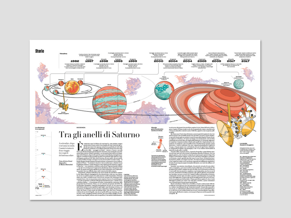 Robinson Infographics
