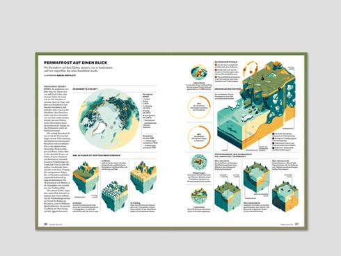 Infodesign for Terra Mater