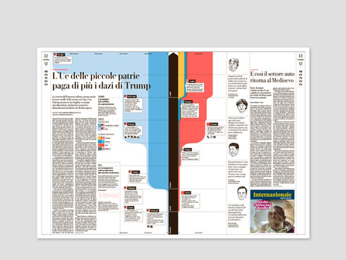 La Repubblica Infographics