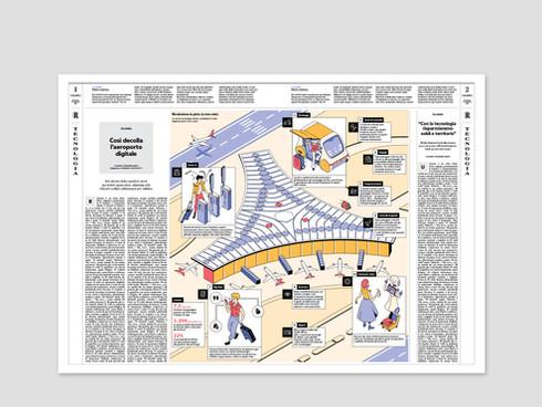 RLab Infographics